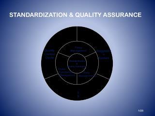 S tandardization  &  Quality Assurance