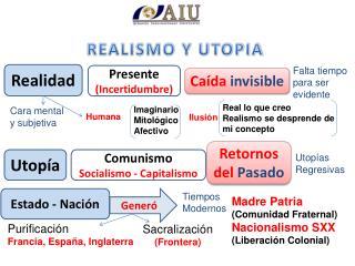 REALISMO Y UTOPIA