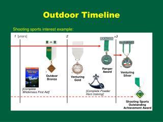 Outdoor Timeline
