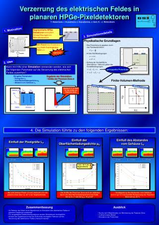Verzerrung  des elektrischen  Feldes  in planaren HPGe-Pixeldetektoren