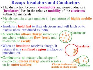 Recap: Insulators and Conductors
