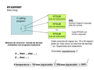 RT-EXPERT Artis Corp.