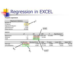 Regression in EXCEL