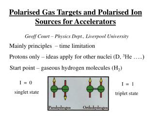 Geoff Court – Physics Dept., Liverpool University