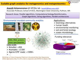 Scalable graph analytics for  metagenomics  and  metaproteomics