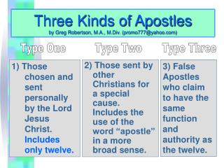 Three Kinds of Apostles by Greg Robertson, M.A., M.Div. (promo777@yahoo)