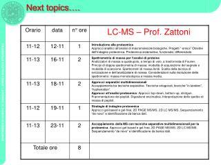Next topics….