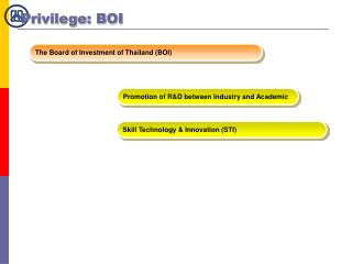 Privilege: BOI