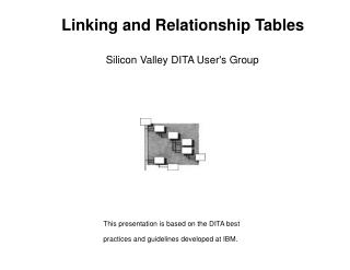 Linking and Relationship Tables