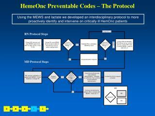 RN Protocol Steps