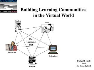 Building Learning Communities  in the Virtual World