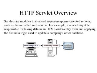HTTP Servlet Overview
