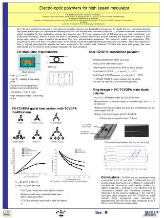Electro-optic polymers for high speed modulator