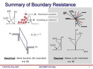 Summary of Boundary Resistance