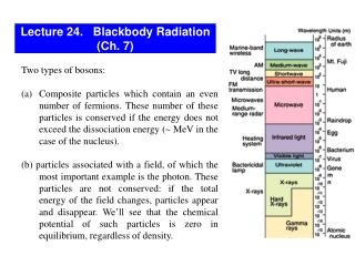 Lecture 24.   Blackbody Radiation   (Ch. 7)