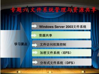专题六 文件系统管理与资源共享