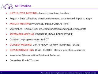 SP Timeline