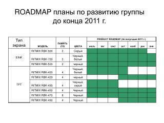 ROADMAP  планы по развитию группы до конца 2011 г.