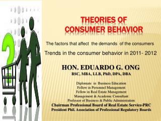 THEORIES OF  Consumer Behavior