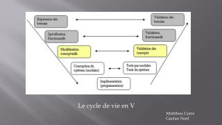 Le cycle de vie en V