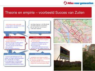 Theorie en empirie – voorbeeld Succes van Zuilen