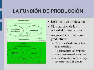 LA FUNCIÓN DE PRODUCCIÓN I