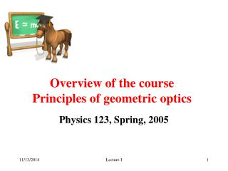 Overview of the course Principles of geometric optics