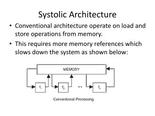 Systolic Architecture