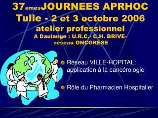 Réseau VILLE-HOPITAL: application à la cancérologie Rôle du Pharmacien Hospitalier