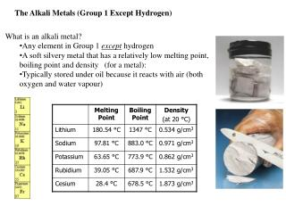 The Alkali Metals (Group 1 Except Hydrogen)