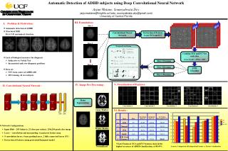 Automatic Detection of ADHD subjects using Deep Convolutional Neural Network