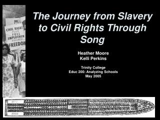 The Journey from Slavery to Civil Rights Through Song