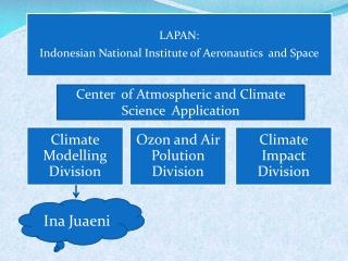 Center  of Atmospheric and Climate Science  Application