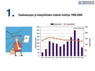 Osakekaupan ja listayhtiöiden määrän kehitys 1998-2009