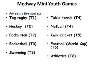 Medway Mini Youth Games