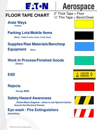 Aisle Ways (Yellow) Parking Lots/Mobile Items   (Black - Pallet Trucks, Carts, Trash Cans)