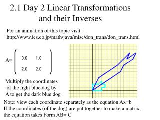 2.1 Day 2 Linear Transformations and their Inverses