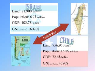Land: 21,900  km Population: 6.7$  million GDP: 103.7$  billion GNI per Capita : 16020$