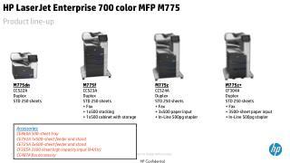 M775dn CC522A Duplex STD  250 sheets