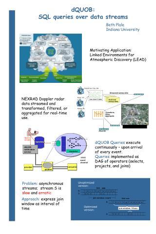 dQUOB: SQL queries over data streams