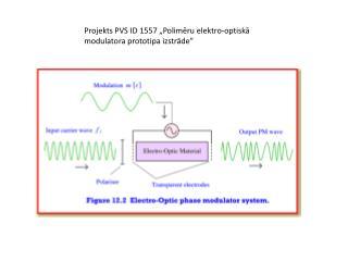 """Projekts PVS ID 1557 """"Polimēru  elektro-optiskā  modulatora prototipa izstrāde"""""""
