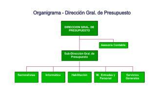 D IRECCION GRAL. DE PRESUPUESTO