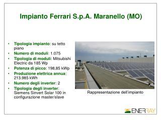 Tipologia impianto : su tetto piano Numero di moduli :  1.075