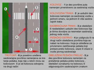 KOLOVOZ -  1  je d e o površine puta namenjen prvenstveno za saobraćaj vozila