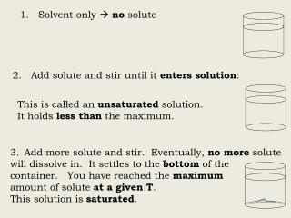 1.   Solvent only    no  solute