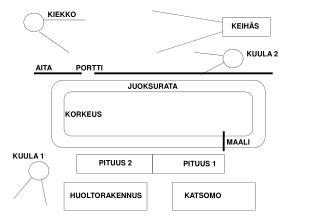 PITUUS 2
