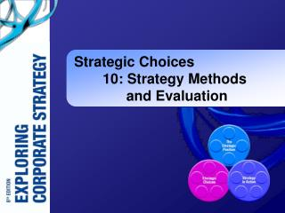Strategic Choices 10: Strategy Methods        and Evaluation