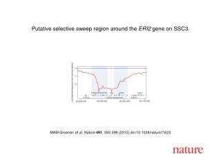 MAM Groenen  et al. Nature 491 , 393-398 (2012) doi:10.1038/nature11622