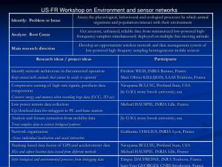 US-FR Workshop on Environment and sensor networks