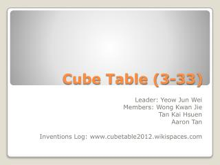 Cube  Table (3-33)